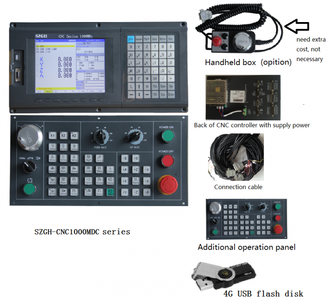 four axes  1um precision support PLC & external MPG  for Milling CNC Controller